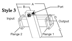 3 Cross Guide Coupler Series