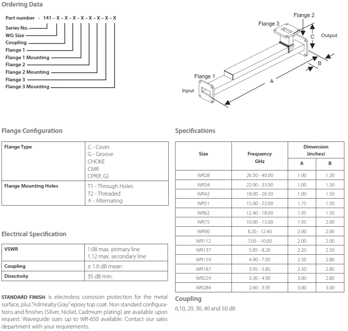 Broadwall Directional Coupler_OrderingMatrix