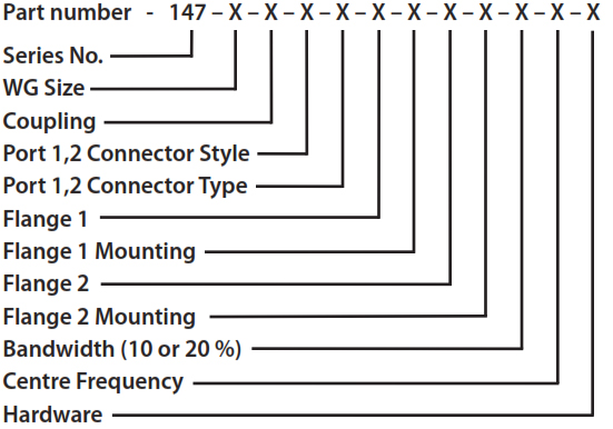 Loop Coupler Ordering Matrix