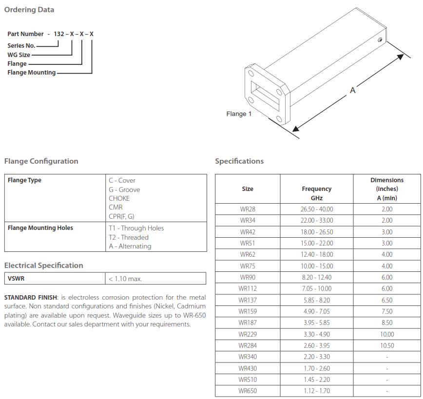 Termination Low Power _ OrderingMatrix