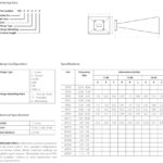 Horn Antena_OrderingMatrix