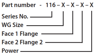 Pressure inserter Ordering Matrix