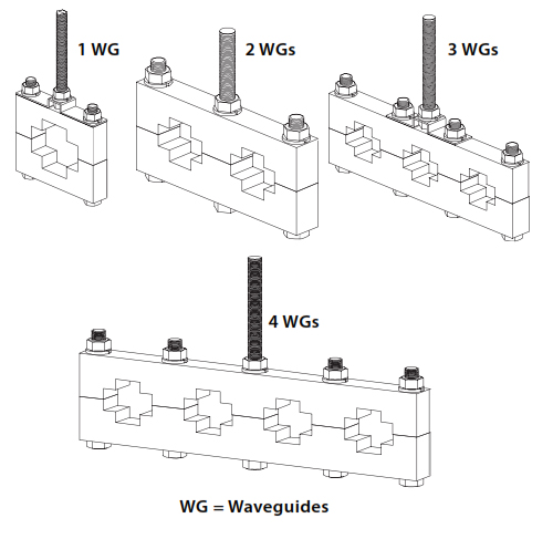 Waveguide Hangers Multiple