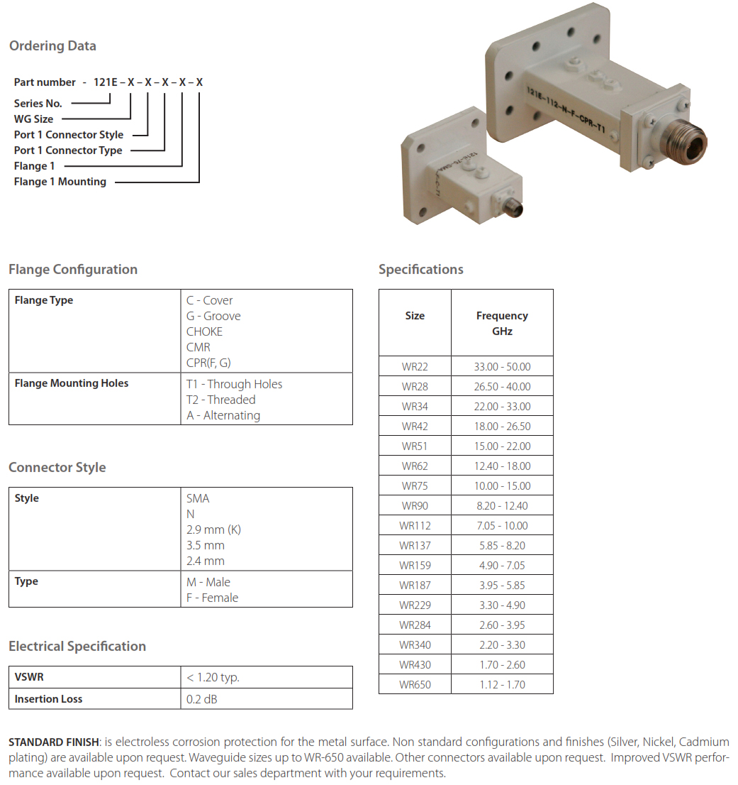 Waveguide To Coaxial End Launch Adapter_OrderingMatrix